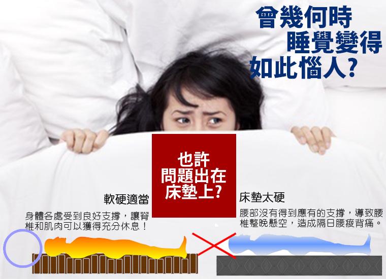 失眠 落枕 頭暈 頭痛 肩頸僵硬 手麻 記憶枕 乳膠枕 枕頭密碼 睡眠達人