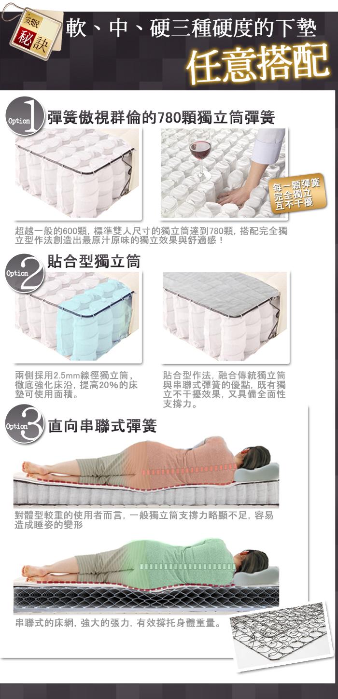床墊/記憶床墊/獨立筒床墊/獨立筒/彈簧床/睡眠障礙/送保潔墊/天絲棉/單人床尺寸/睡眠達人/jis/腰痛/腰酸背痛